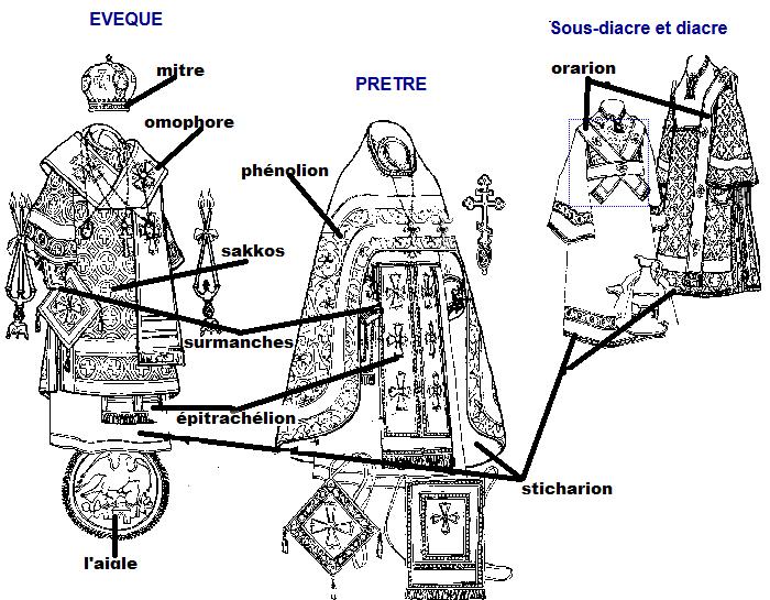 COURS DE CATÉCHISME ORTHODOXE